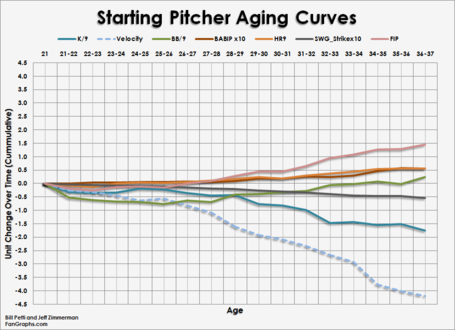 Pitcher_curves_starters_5zrnjxjd_geewfck2_medium