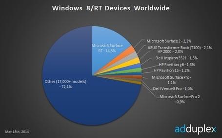 Adduplex_tablets_may2014_medium