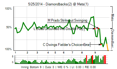 20140525_diamondbacks_mets_1_20140525163049_live_medium