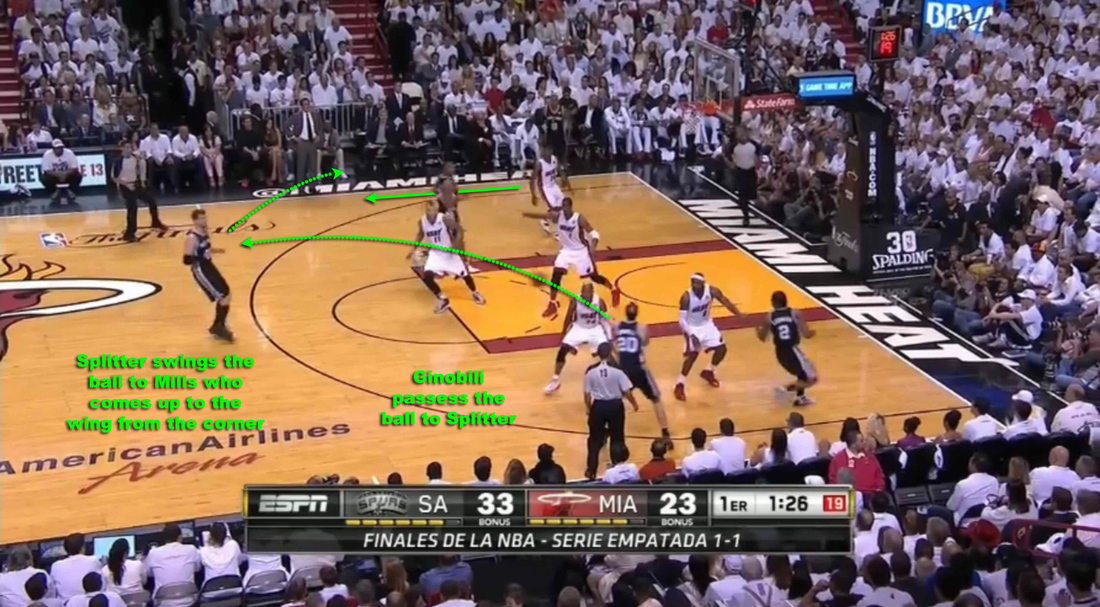 G3-spurs-ball-movement-2_medium