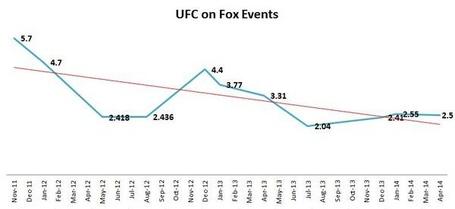 Ufc_on_fox_events_jpg_medium