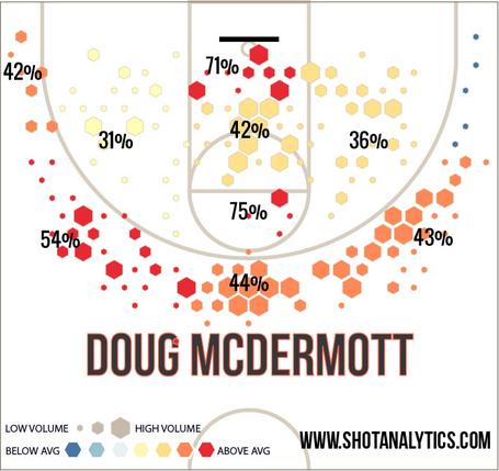 Mcdermott-update_medium