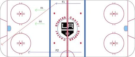 Hockey-2-0-cross-ice-dump1_medium