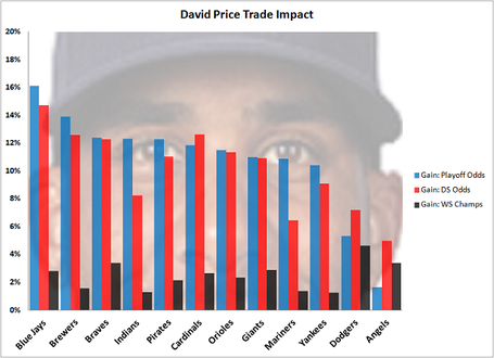 Pricetradeimpact2014_medium