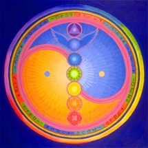 Chakras_colorful