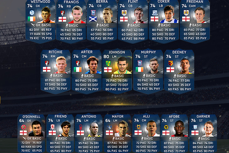 Fifa 15 coins games are gonna stink