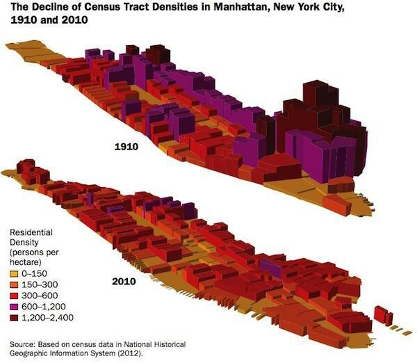 http://www.vox.com/2014/9/23/6832975/manhattan-population-density