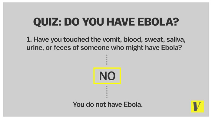 ebola quiz
