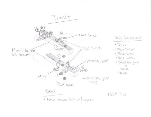 Trout%20Sketch.jpg