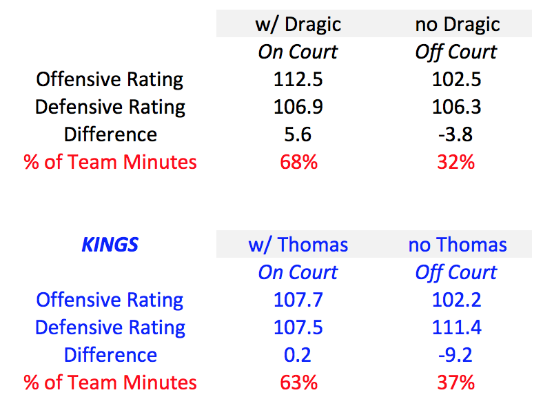dragic-thomas-on-off