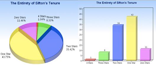 2011_entirety_charts_graphs1.jpg