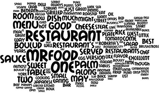 2011_sifton_word_cloud2.jpg