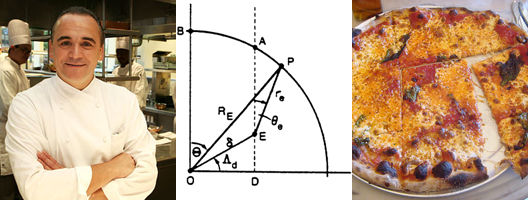 jgvequationpizza.jpg