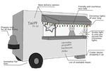 taco-cart-guide-150.jpg