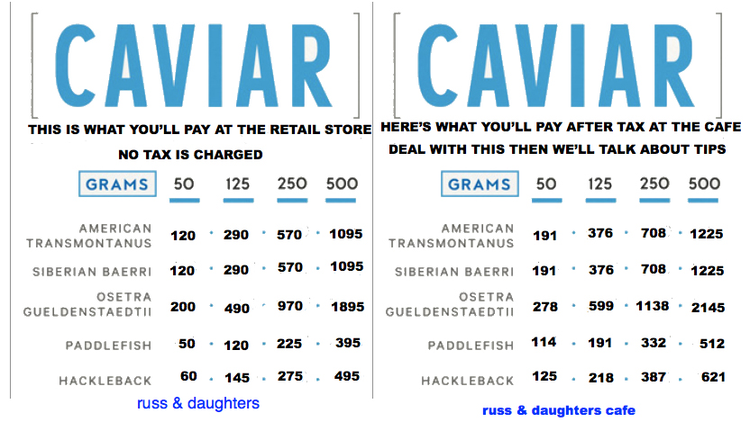 Is russ daughters charging too much for its caviar for How much do fish cost