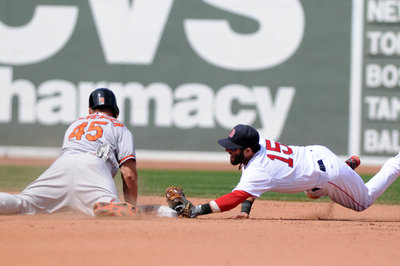Red Sox 6, Orioles 7: No cigar