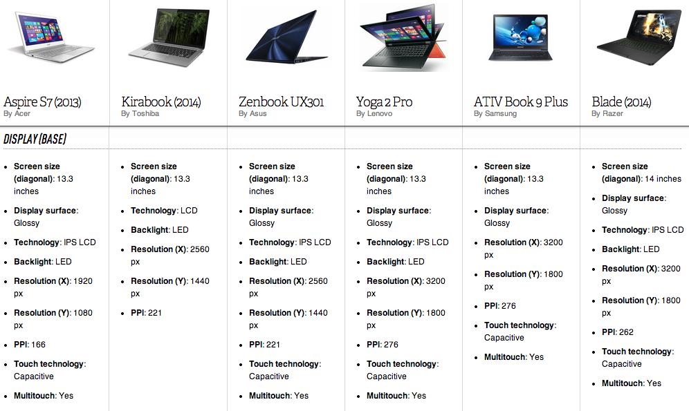 Image result for laptop specs