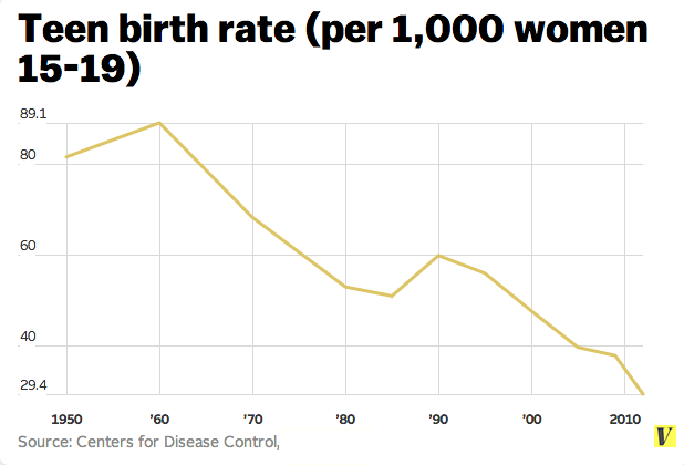 Teen_birth_rate