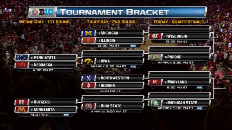 ncaa football tournament 2015 how many quarters are in college football