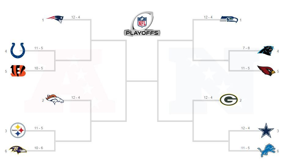 sportsbook betting promotions playoff nfl bracket