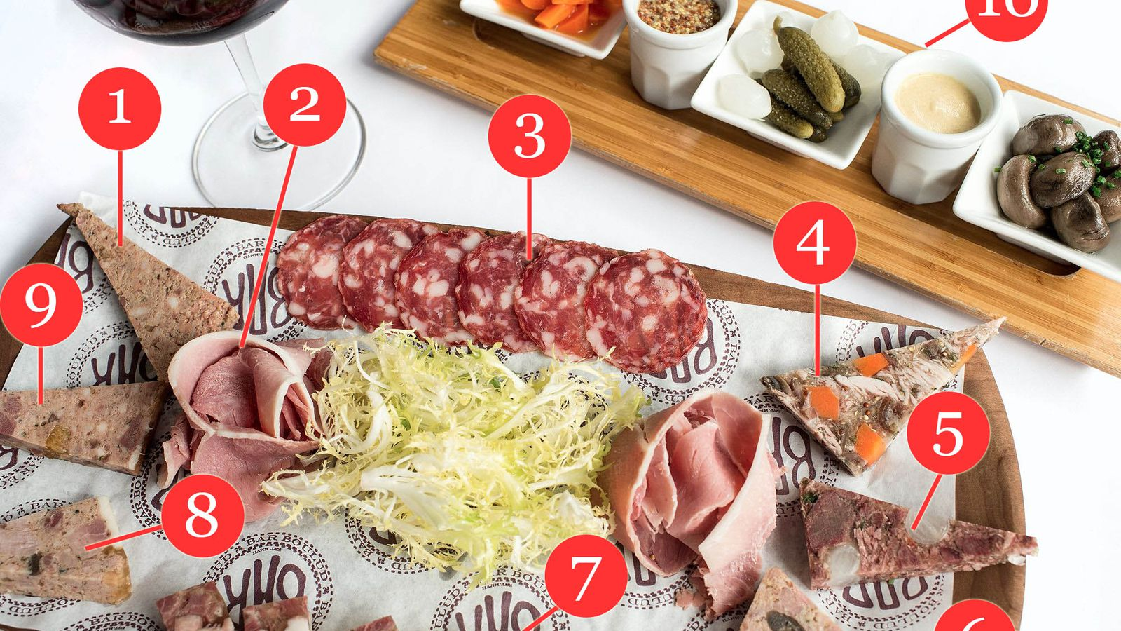 The Charcuterie Board At Bar Boulud In New York City Eater