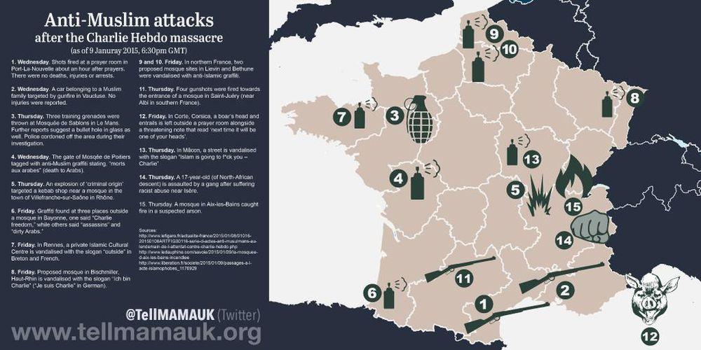 Attacks on French Muslims from January 6 to January 10 (Tell MAMA UK)