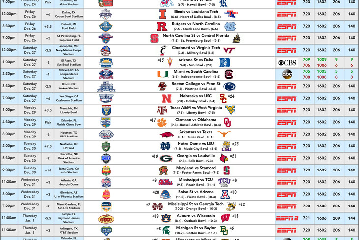 cfb r college football tv schedule for today