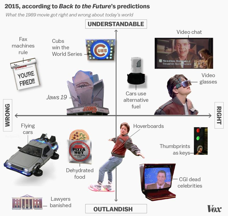 Back_to_the_future_graphic