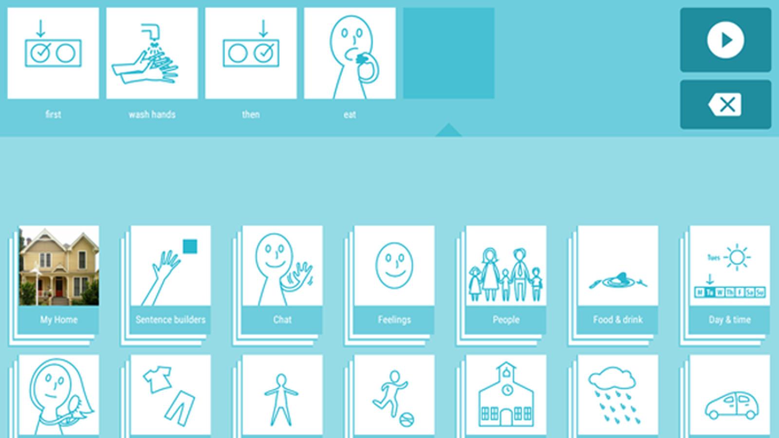 SwiftKey launches symbol-based communication app for ...