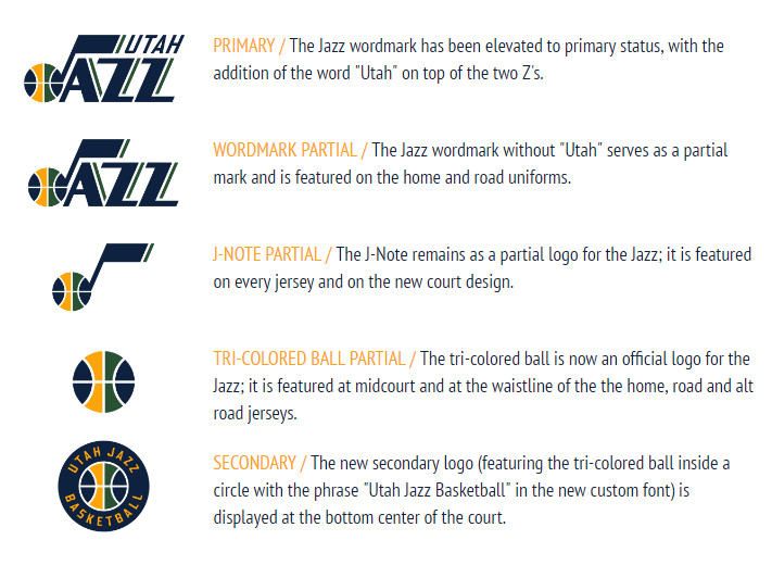 Utah Jazz - Página 8 Unis2.0
