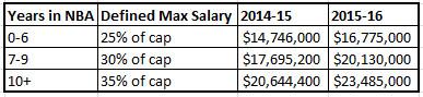max_salary.0.png