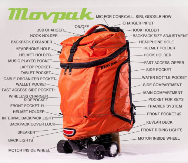 For its next trick, Movpak's electric skateboard backpack will consume all gadgets