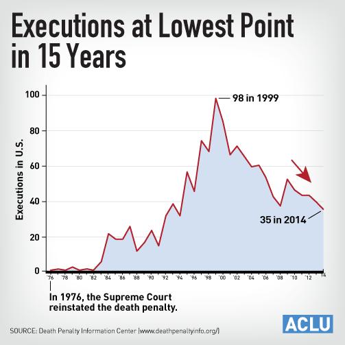 Gov. Martin O'Malley Gave Maryland's Last 4 Death Row