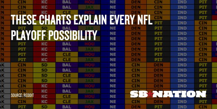 nfl fantasy cheat sheet nfl odds week four
