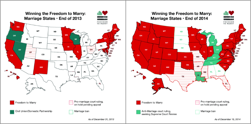 same sex marriage and the us Same-sex marriage is now legal in well more than half of all us states currently , 32 states and dc allow same-sex couples to marry: alaska, arizona,.