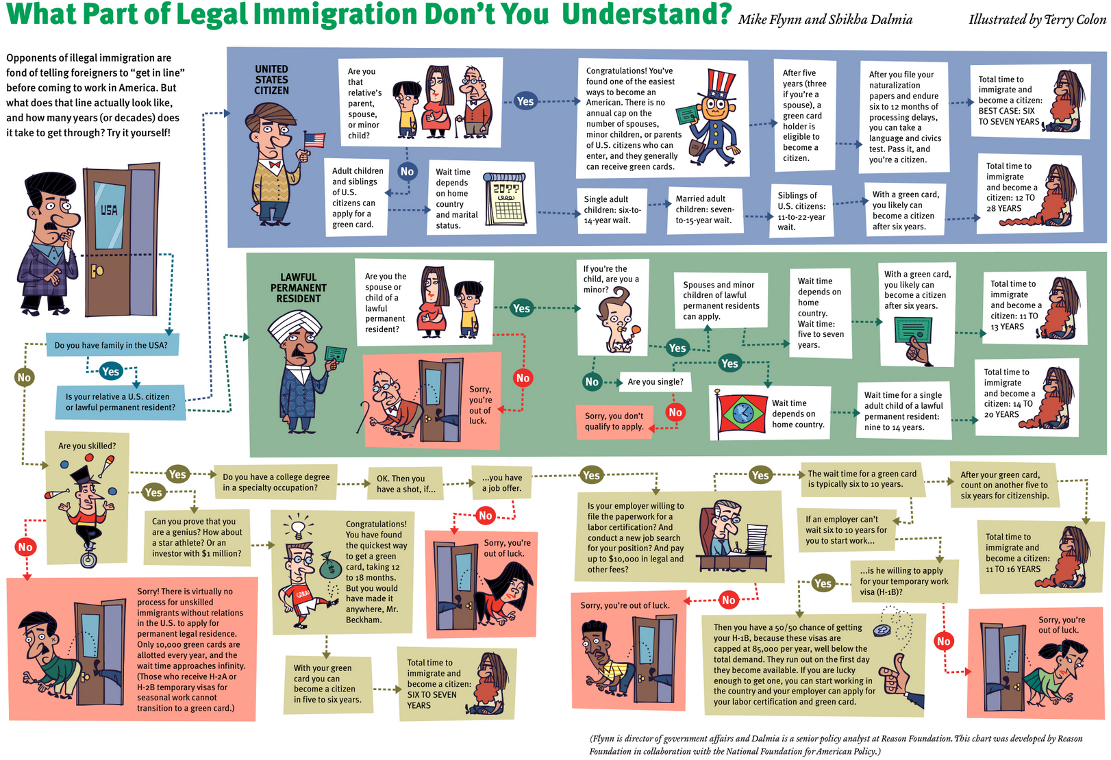 37 maps that explain how America is a nation of immigrants ...