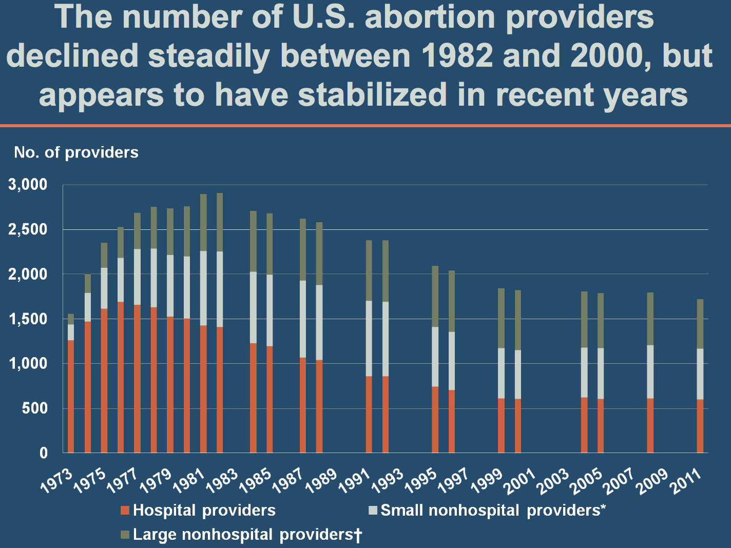Any data on public opinion on abortion in Texas in 1973?