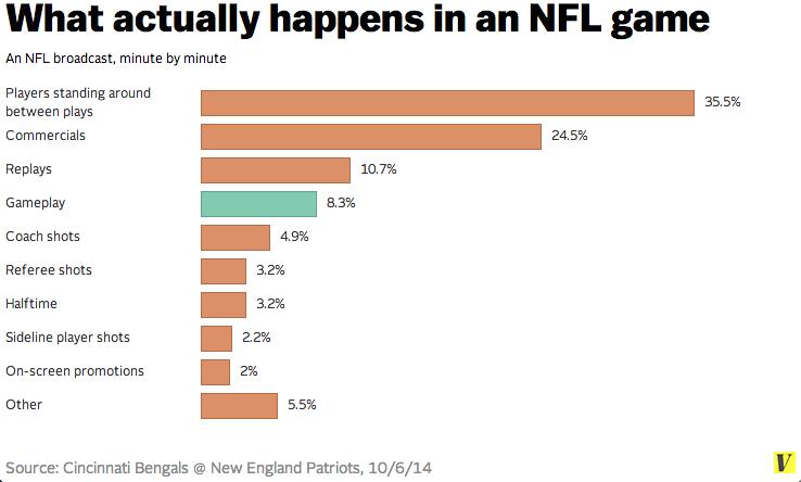 NFLgamewhathappens.0.png