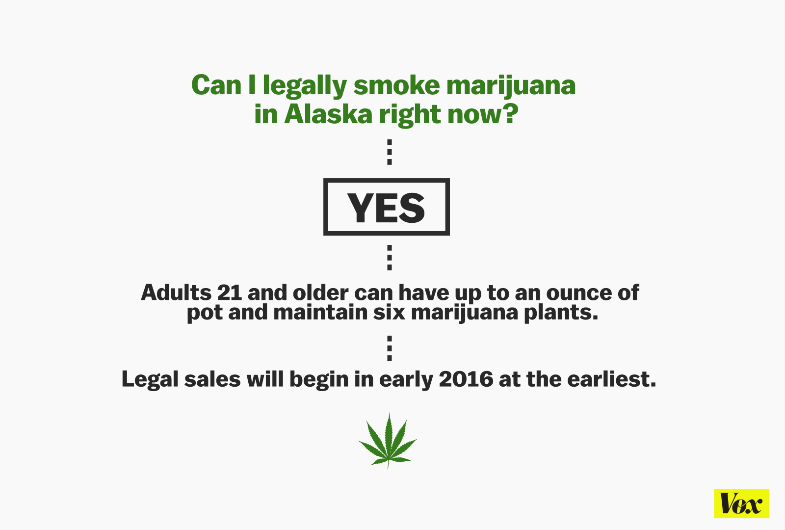 alaska just became the first red state to legalize marijuana  alaska pot law