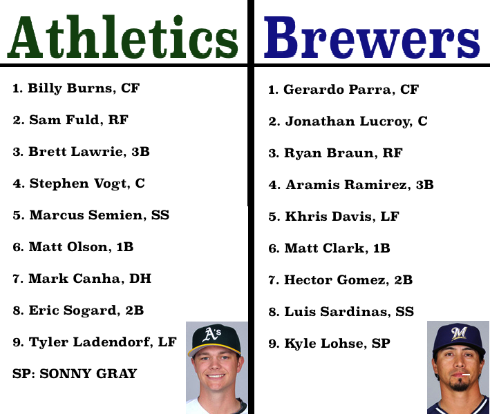 lineups_zpswnhr1mnj.0.png