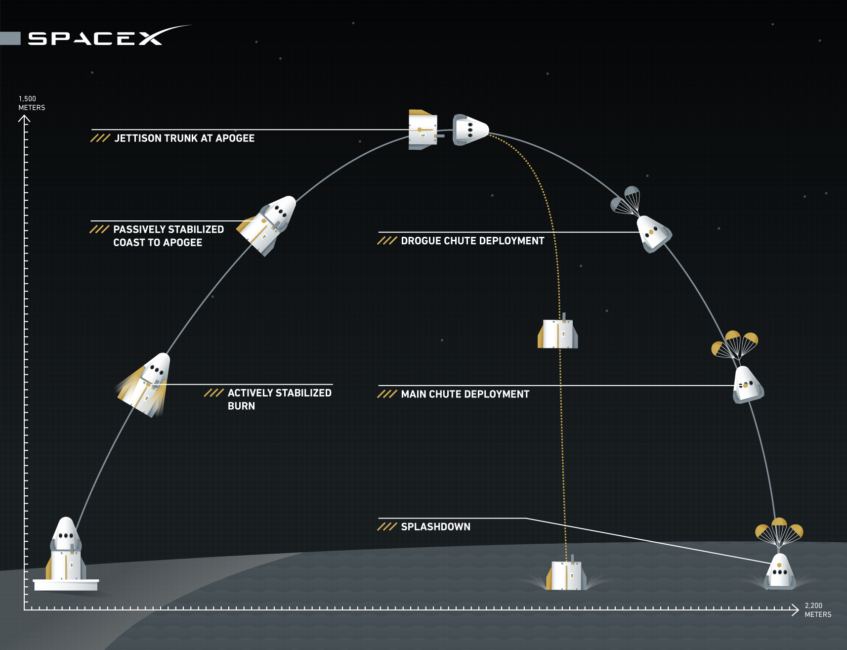 spacex new information - photo #35