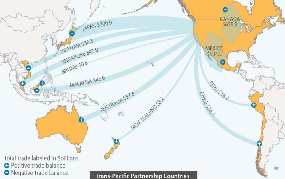Trans pacific trade treaty-7043