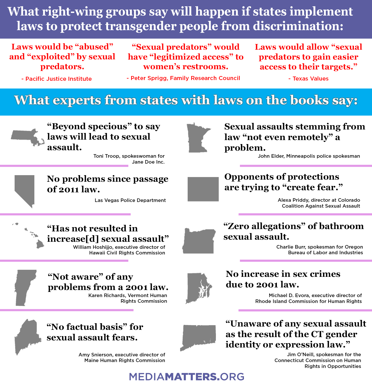 media on transgendered people and social Under current policy, a transgender person can change their gender on their social security records by submitting either government-issued documentation reflecting a change, or a certification from a physician confirming that they have had appropriate clinical treatment for gender transition.