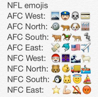 For World Emoji Day Here S Every Nfl Team As An Emoji