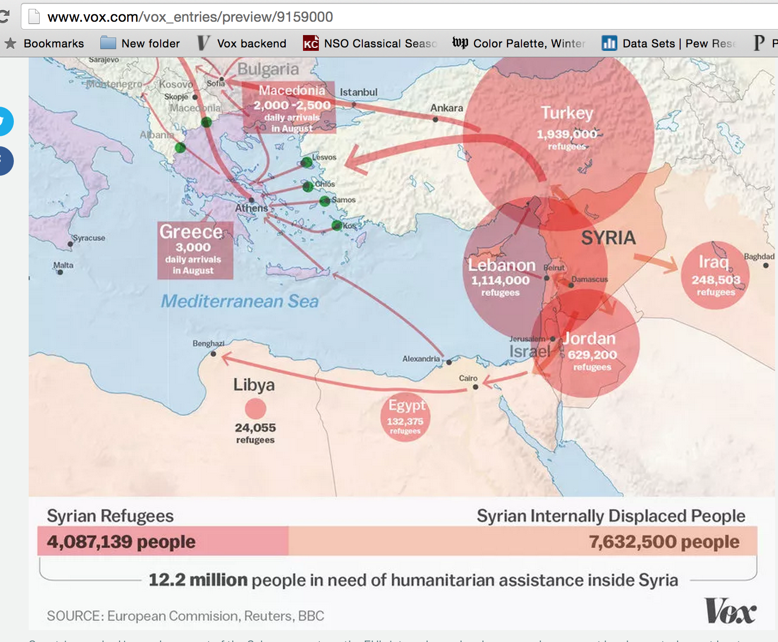 2015 Map Of Europe.The Syrian Refugee Crisis Explained In One Map Vox