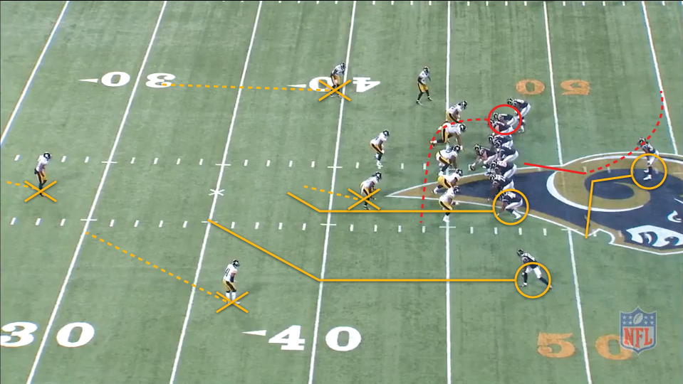 Jerseys NFL Sale - Anatomy Of A Play: Lance Kendricks Goes Blind on a Gorgeous Play ...