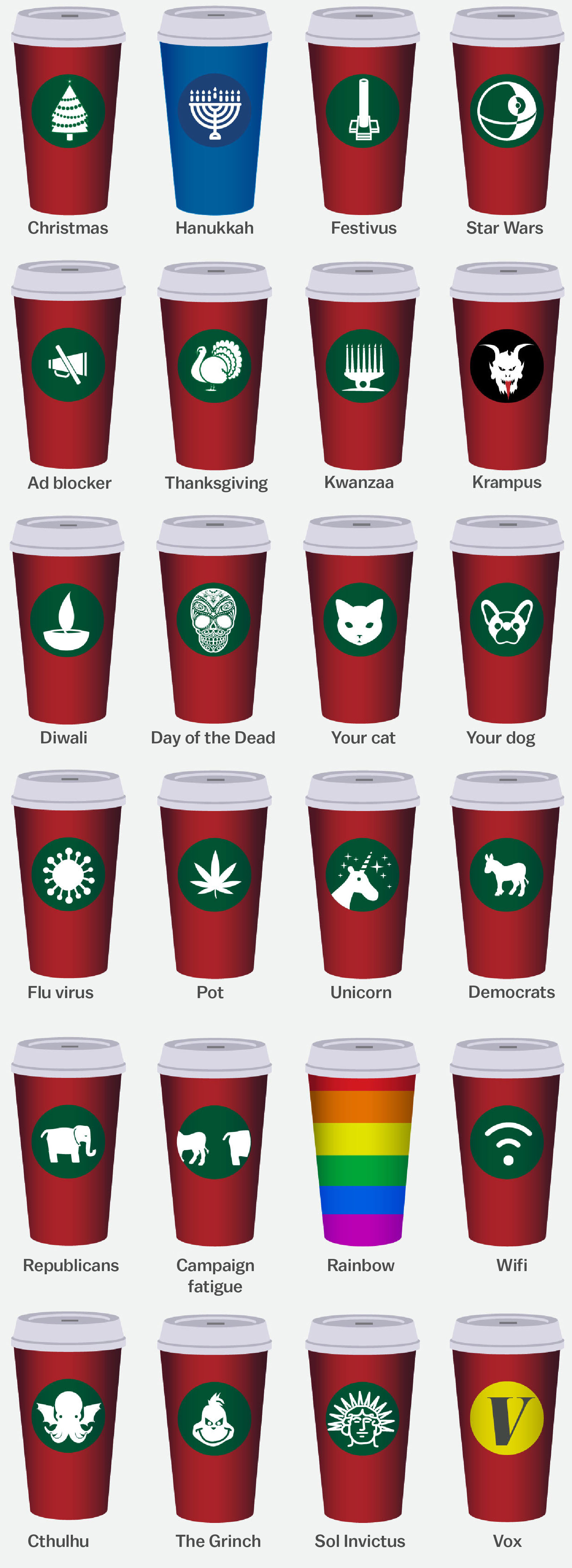 Want to start your own absurd Starbucks controversy? Use these ...