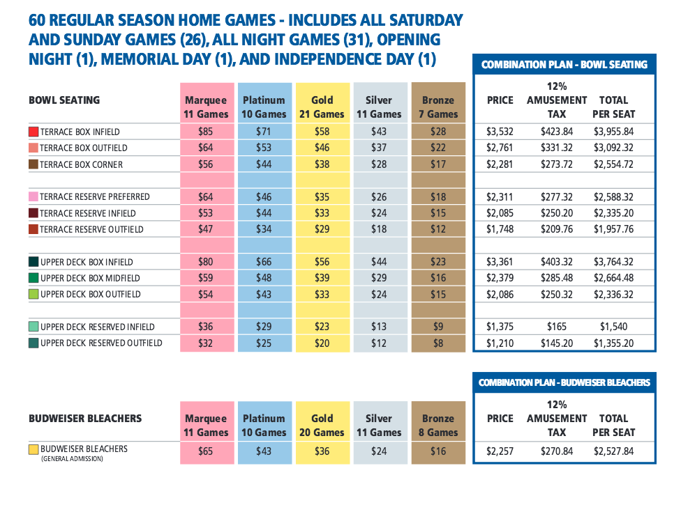 2016 Cubs Season Ticket Information And Pricing No Additions Upgrades