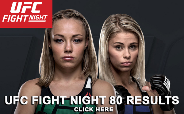 UFC Fight Night 80 Results