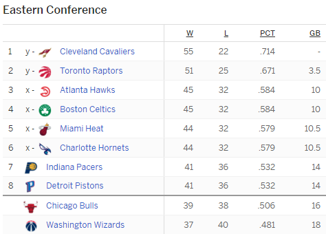 NBA playoff standings: A look at the final five games for ...